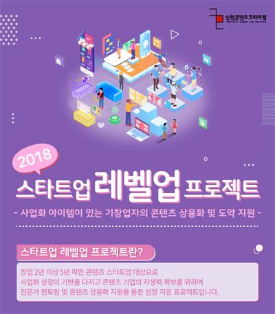 인천콘텐츠코리아랩, '스타트업 레벨업 프로젝트' 참여 기업 모집