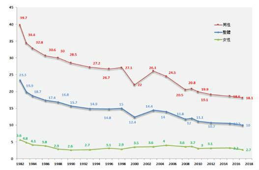 홍콩 '전자담배 수입·판매' 전면 금지