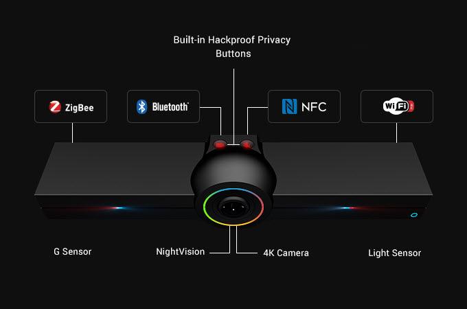 헬로2, 진심까지 전하는 고화질 영상통신장치