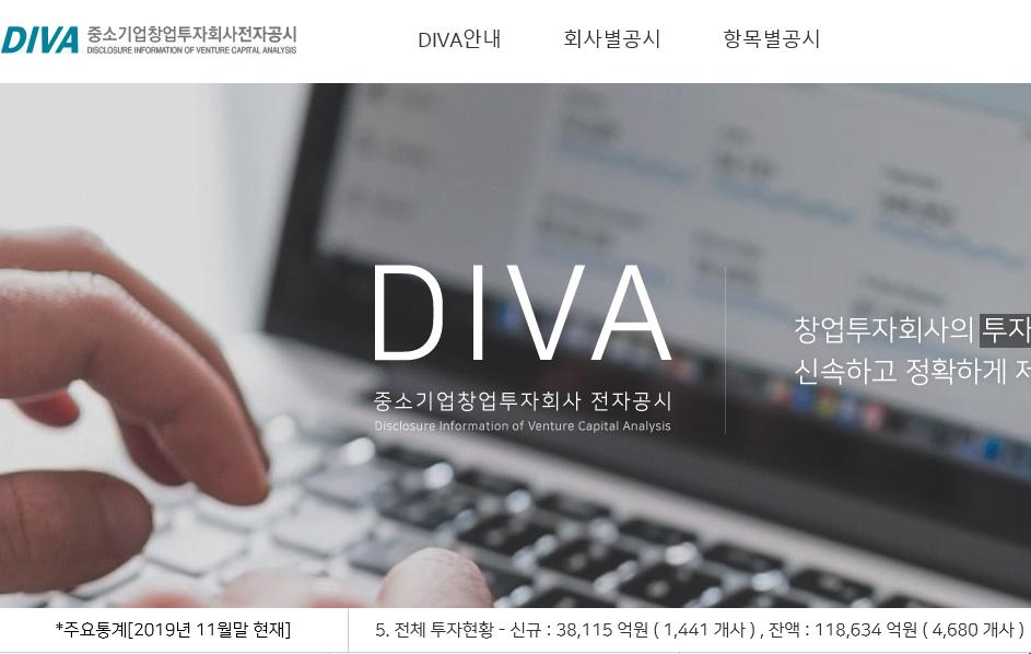2019년 창업투자회사 정기검사 결과, 8개사 행정처분 부과